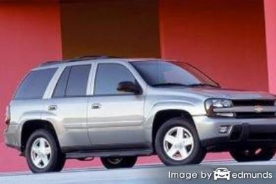 Insurance rates Chevy TrailBlazer in Chula Vista