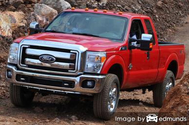 Insurance rates Ford F-250 in Chula Vista